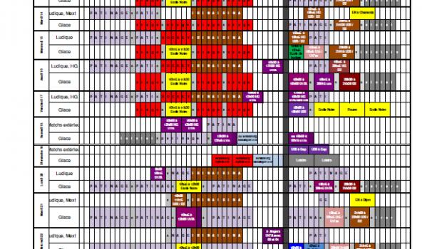 Planning vac février 17